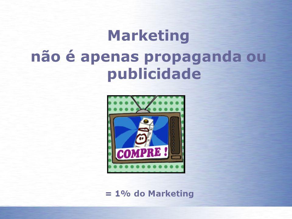 Marketing não é apenas propaganda ou publicidade = 1% do Marketing
