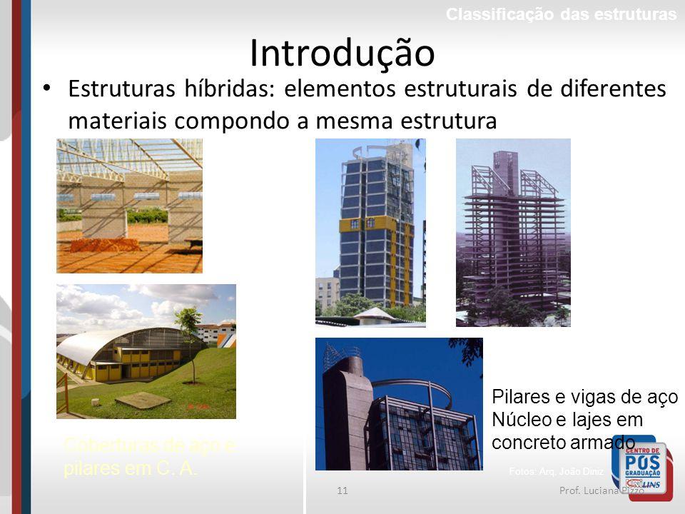 11Prof. Luciana Pizzo Introdução Estruturas híbridas: elementos estruturais de diferentes materiais compondo a mesma estrutura Classificação das estru