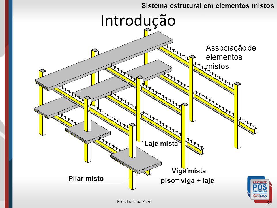 34 Prof. Luciana Pizzo Pilar misto piso= viga + laje Viga mista Laje mista Associação de elementos mistos Introdução Sistema estrutural em elementos m