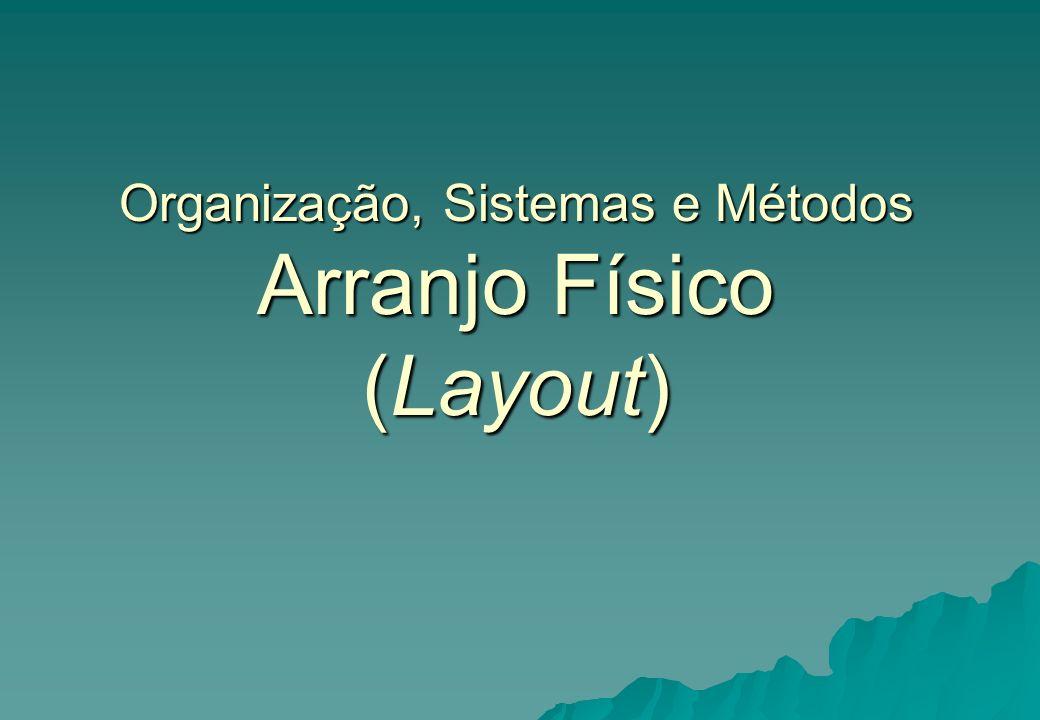 Aula 130 Exemplos de arranjo físico (ARAUJO, LUIS C. G. - 2001)