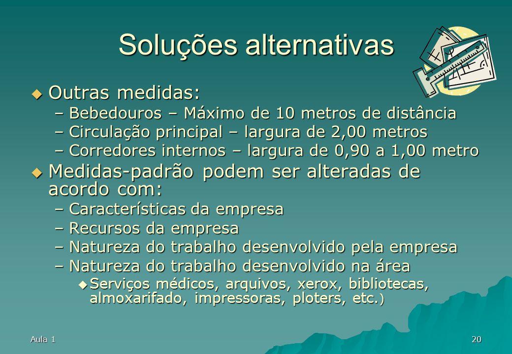 Aula 119 Soluções alternativas – Distância Padrões de distância para arranjo físico de escritórios Nível Hierárquico Distância entre Metros Presidente