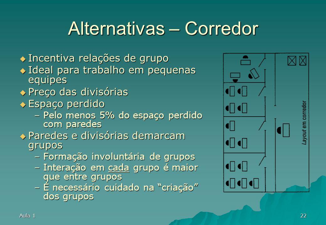 Aula 121 Soluções alternativas – Interligações Quadro de interligações preferenciais: Quadro de interligações preferenciais: Matriz triangular com cru