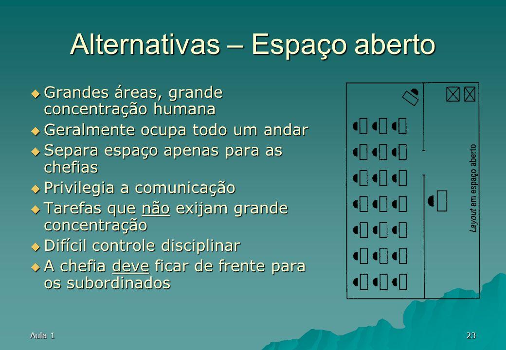 Aula 122 Alternativas – Corredor Incentiva relações de grupo Incentiva relações de grupo Ideal para trabalho em pequenas equipes Ideal para trabalho e