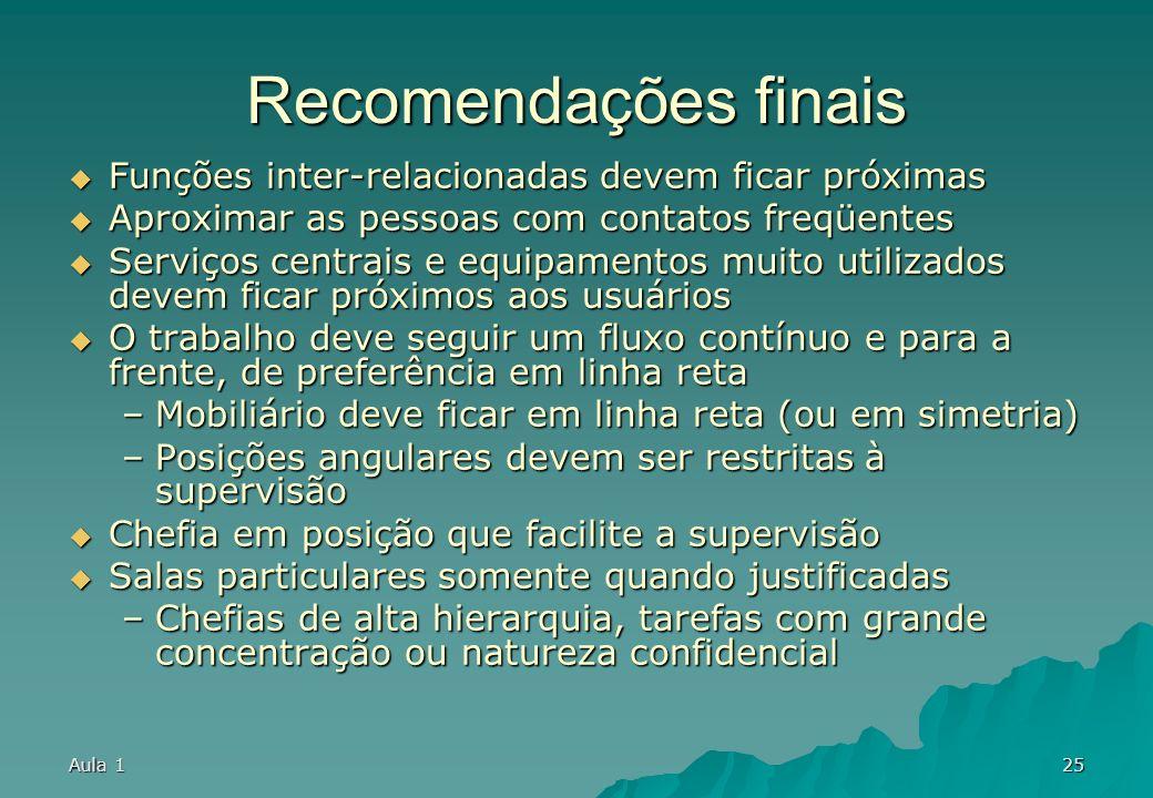 Aula 124 Alternativas – Panorâmico Uso parcial de salas individuais Uso parcial de salas individuais –Envolvimento pessoal quando necessário Divisória
