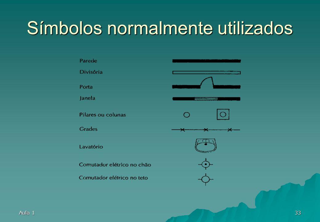 Aula 132 Exemplos de arranjo físico (mesas) (ARAUJO, LUIS C. G. - 2001)