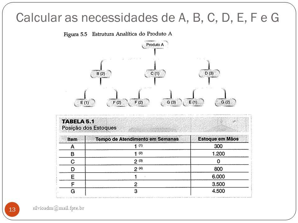 Calcular as necessidades de A, B, C, D, E, F e G silvioadm@mail.fpte.br 13