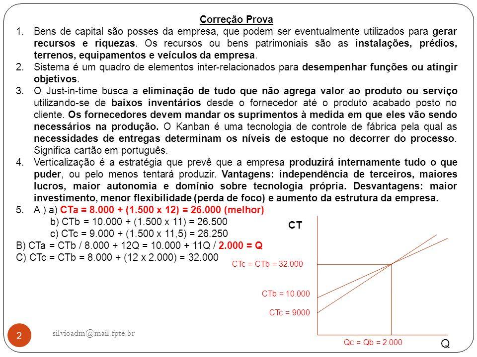 silvioadm@mail.fpte.br 2 Correção Prova 1.Bens de capital são posses da empresa, que podem ser eventualmente utilizados para gerar recursos e riquezas