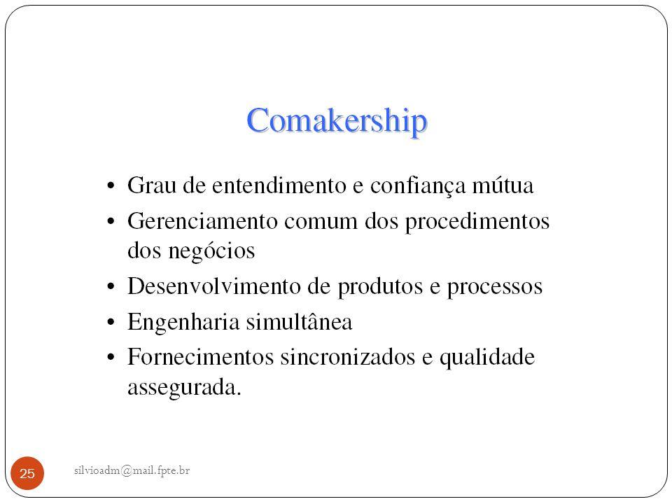 silvioadm@mail.fpte.br 25