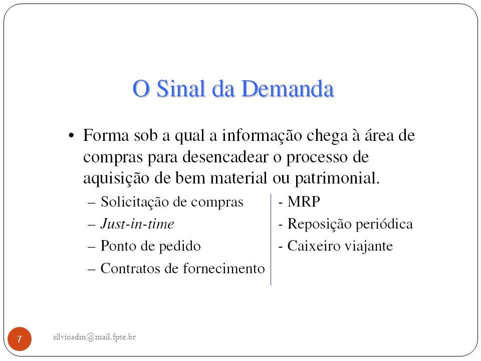 silvioadm@mail.fpte.br 28