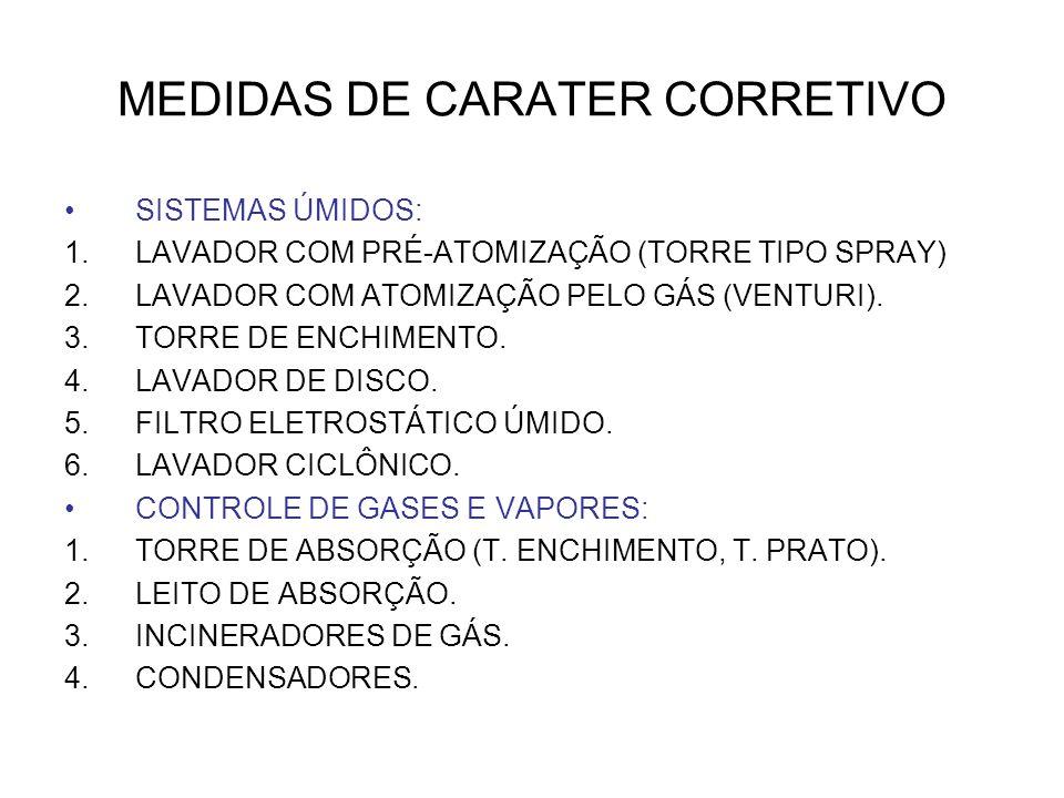 MEDIDAS DE CARATER CORRETIVO SISTEMAS ÚMIDOS: 1.LAVADOR COM PRÉ-ATOMIZAÇÃO (TORRE TIPO SPRAY) 2.LAVADOR COM ATOMIZAÇÃO PELO GÁS (VENTURI). 3.TORRE DE