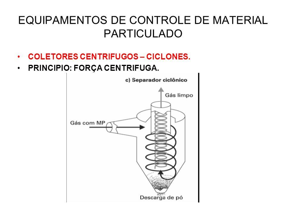EQUIPAMENTOS DE CONTROLE DE MATERIAL PARTICULADO COLETORES CENTRIFUGOS – CICLONES. PRINCIPIO: FORÇA CENTRIFUGA.