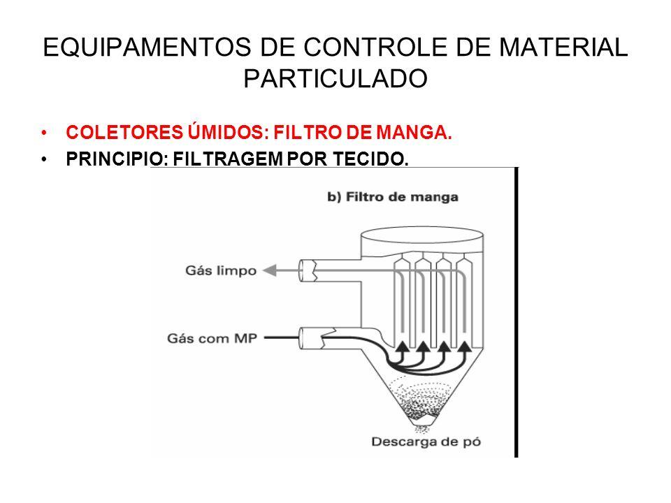 EQUIPAMENTOS DE CONTROLE DE MATERIAL PARTICULADO COLETORES ÚMIDOS: FILTRO DE MANGA. PRINCIPIO: FILTRAGEM POR TECIDO.
