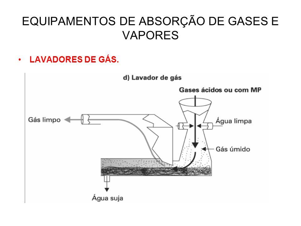 EQUIPAMENTOS DE ABSORÇÃO DE GASES E VAPORES LAVADORES DE GÁS.