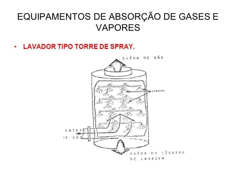 EQUIPAMENTOS DE ABSORÇÃO DE GASES E VAPORES LAVADOR TIPO TORRE DE SPRAY.