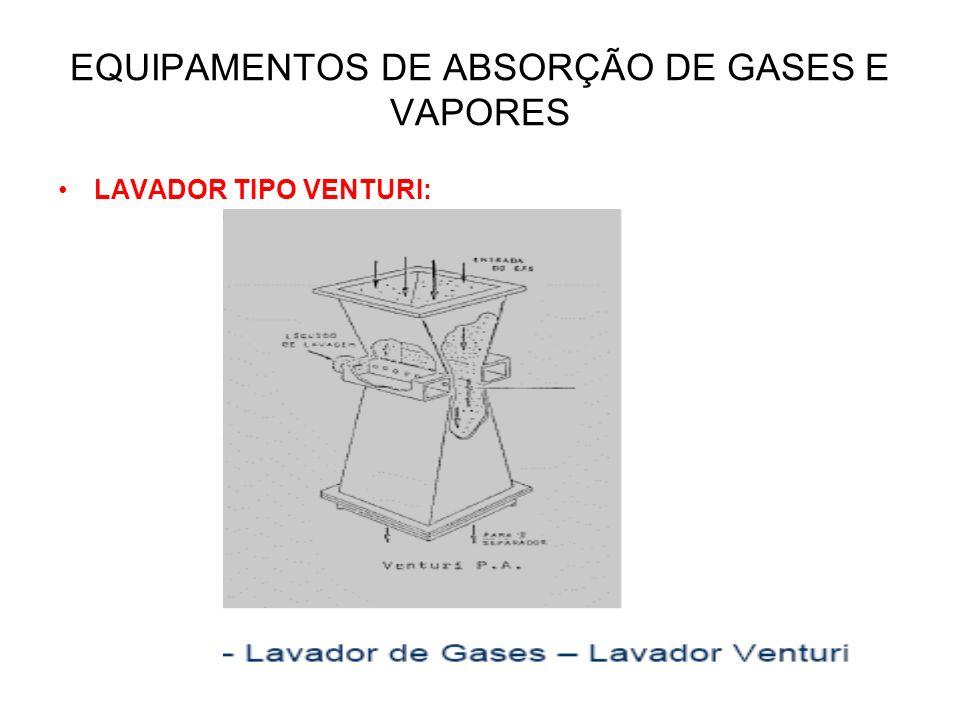EQUIPAMENTOS DE ABSORÇÃO DE GASES E VAPORES LAVADOR TIPO VENTURI: