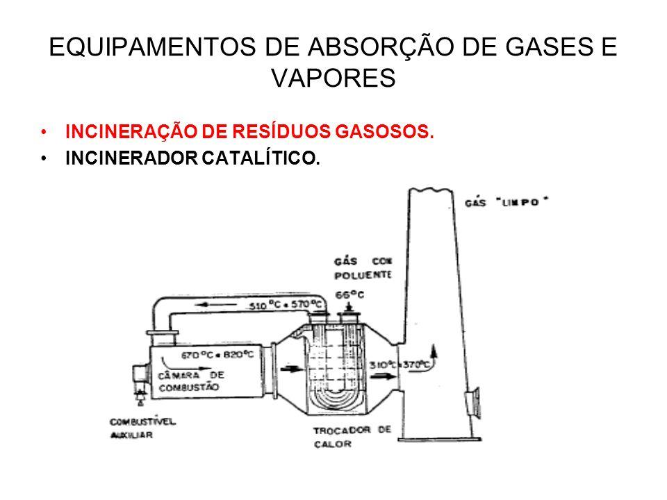 EQUIPAMENTOS DE ABSORÇÃO DE GASES E VAPORES INCINERAÇÃO DE RESÍDUOS GASOSOS. INCINERADOR CATALÍTICO.