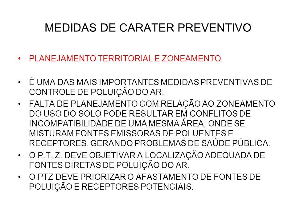 MEDIDAS DE CARATER PREVENTIVO PLANEJAMENTO TERRITORIAL E ZONEAMENTO É UMA DAS MAIS IMPORTANTES MEDIDAS PREVENTIVAS DE CONTROLE DE POLUIÇÃO DO AR. FALT