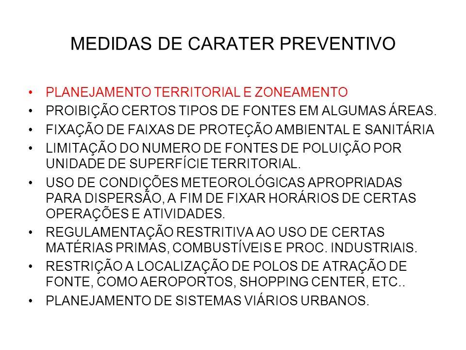 MEDIDAS DE CARATER PREVENTIVO PLANEJAMENTO TERRITORIAL E ZONEAMENTO PROIBIÇÃO CERTOS TIPOS DE FONTES EM ALGUMAS ÁREAS. FIXAÇÃO DE FAIXAS DE PROTEÇÃO A