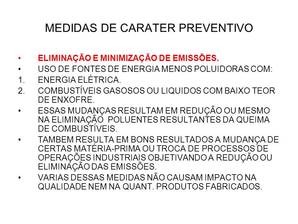 MEDIDAS DE CARATER PREVENTIVO ELIMINAÇÃO E MINIMIZAÇÃO DE EMISSÕES. USO DE FONTES DE ENERGIA MENOS POLUIDORAS COM: 1.ENERGIA ELÉTRICA. 2.COMBUSTÍVEIS