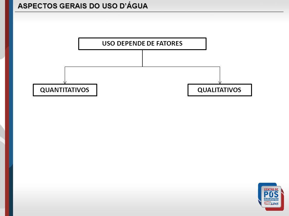 ASPECTOS GERAIS DO USO DÁGUA USO DEPENDE DE FATORES QUANTITATIVOSQUALITATIVOS