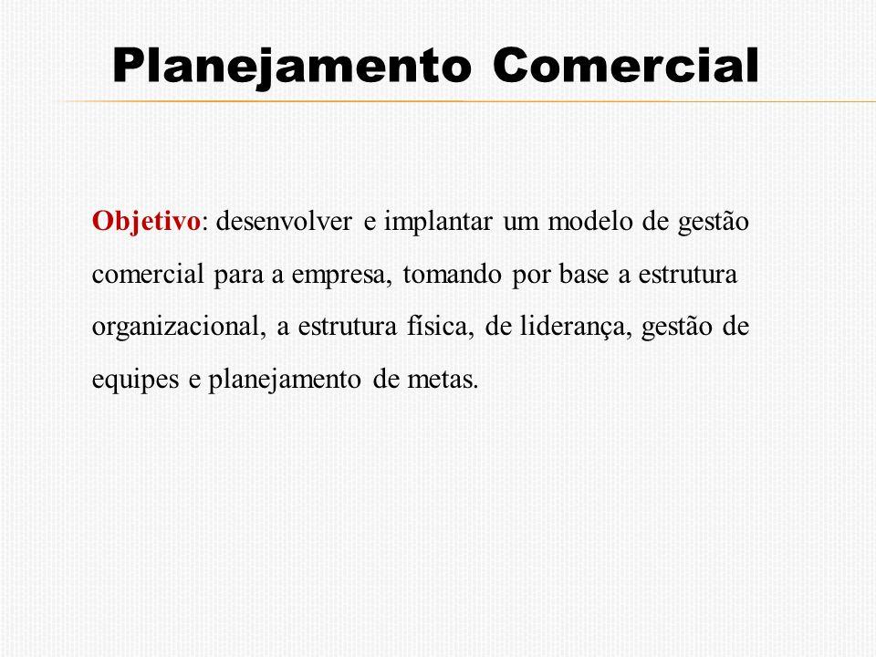 12/1/2014 TÉCNICAS E FASES DE VENDAS VENDA Acompanhando o pedido internamente.