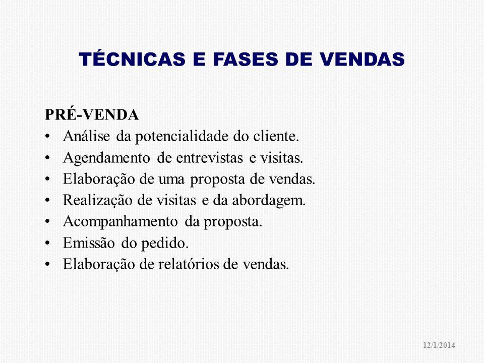 12/1/2014 TÉCNICAS E FASES DE VENDAS PRÉ-VENDA Análise da potencialidade do cliente.