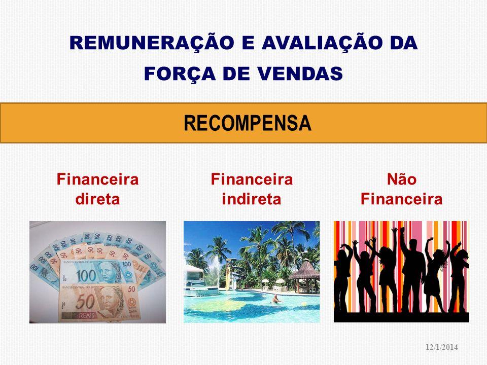 REMUNERAÇÃO E AVALIAÇÃO DA FORÇA DE VENDAS RECOMPENSA Financeira direta Financeira indireta Não Financeira