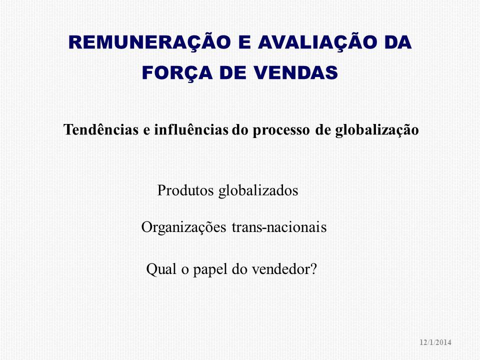 12/1/2014 Tendências e influências do processo de globalização Produtos globalizados Organizações trans-nacionais Qual o papel do vendedor.