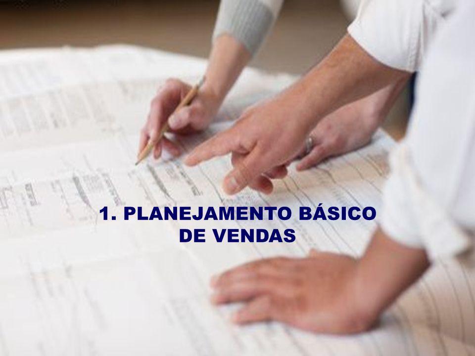 PLANO BÁSICO DE VENDAS Funções e atividades do Gerente de Vendas Macrofunções Tarefas Planejamento da Força de Vendas Definir objetivos.
