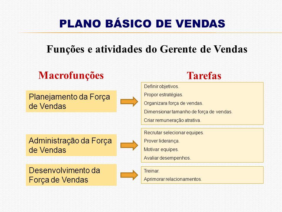 3 – REMUNERAÇÃO E AVALIAÇÃO DA FORÇA DE VENDAS 12/1/2014