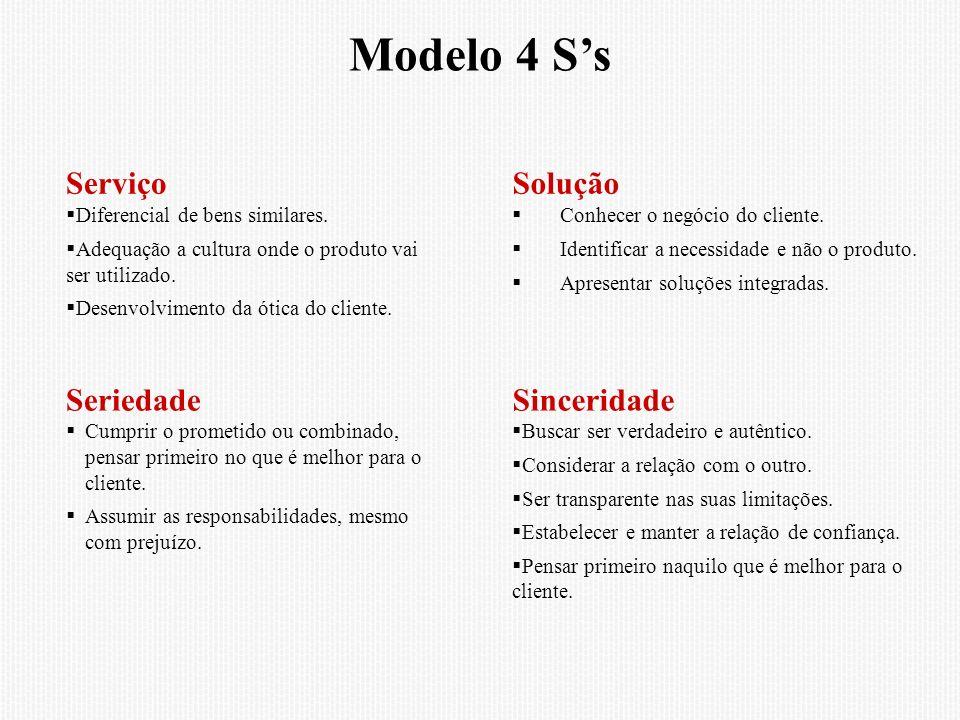 Modelo 4 Ss Seriedade Cumprir o prometido ou combinado, pensar primeiro no que é melhor para o cliente.