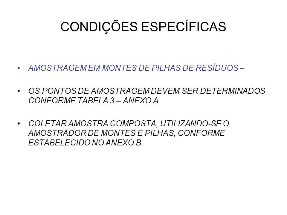 CONDIÇÕES ESPECÍFICAS AMOSTRAGEM EM MONTES DE PILHAS DE RESÍDUOS – OS PONTOS DE AMOSTRAGEM DEVEM SER DETERMINADOS CONFORME TABELA 3 – ANEXO A. COLETAR