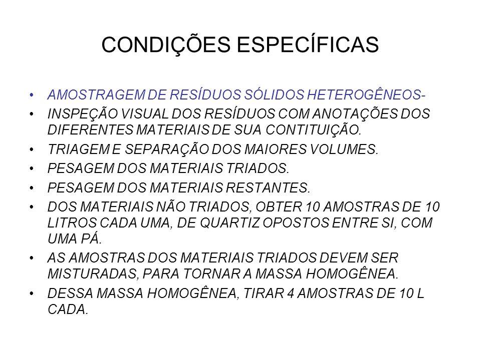 CONDIÇÕES ESPECÍFICAS AMOSTRAGEM DE RESÍDUOS SÓLIDOS HETEROGÊNEOS- INSPEÇÃO VISUAL DOS RESÍDUOS COM ANOTAÇÕES DOS DIFERENTES MATERIAIS DE SUA CONTITUI