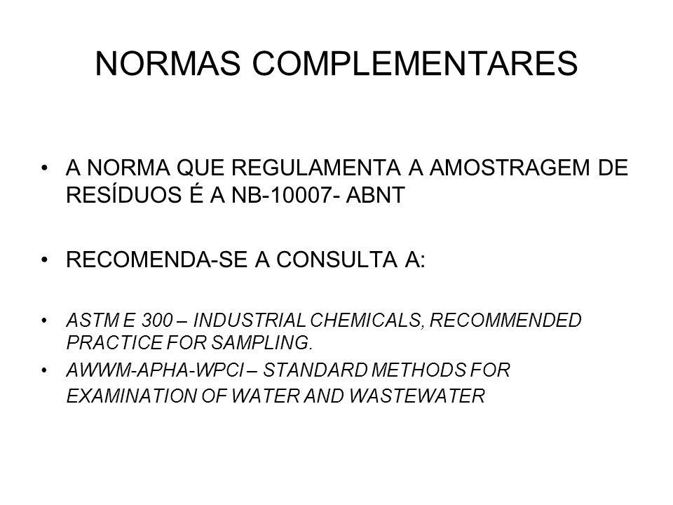 NORMAS COMPLEMENTARES A NORMA QUE REGULAMENTA A AMOSTRAGEM DE RESÍDUOS É A NB-10007- ABNT RECOMENDA-SE A CONSULTA A: ASTM E 300 – INDUSTRIAL CHEMICALS