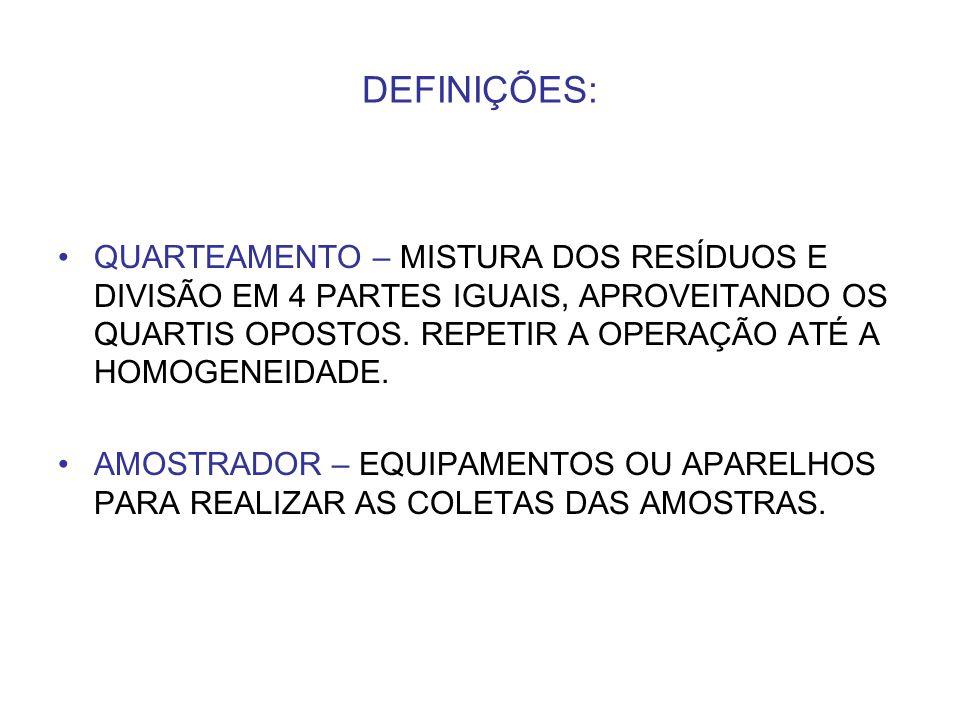 DEFINIÇÕES: QUARTEAMENTO – MISTURA DOS RESÍDUOS E DIVISÃO EM 4 PARTES IGUAIS, APROVEITANDO OS QUARTIS OPOSTOS. REPETIR A OPERAÇÃO ATÉ A HOMOGENEIDADE.