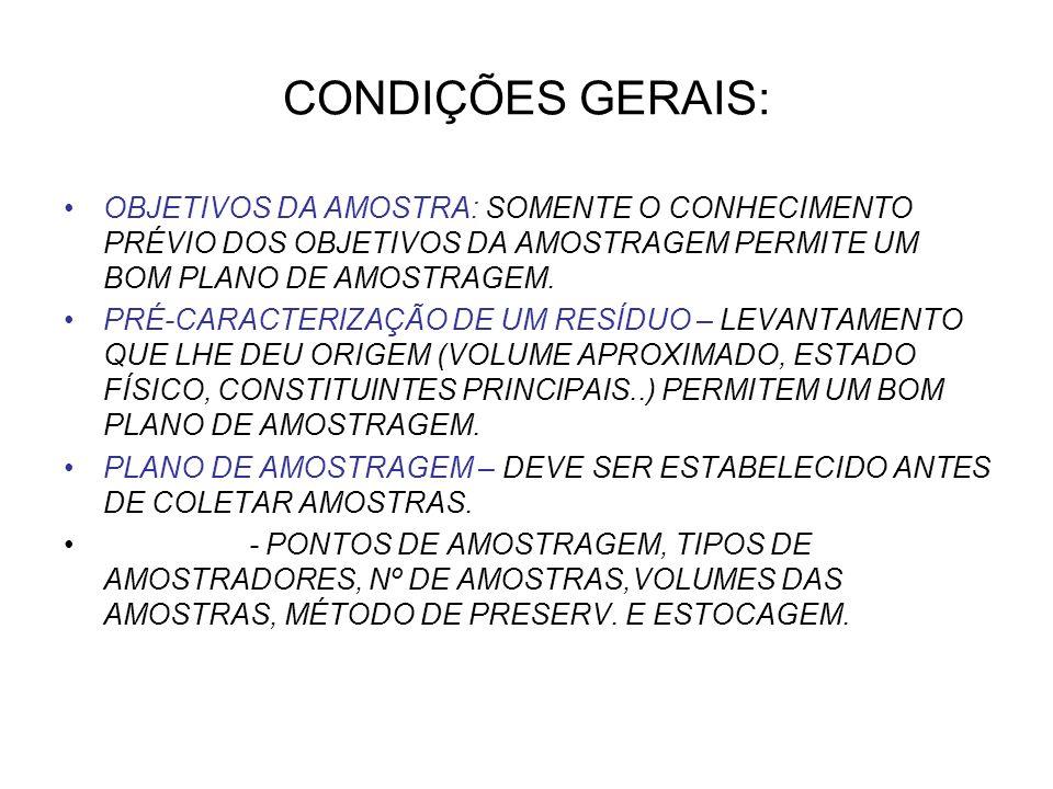 CONDIÇÕES GERAIS SELEÇÃO DO AMOSTRADOR – RESÍDUOS DE VÁRIAS FORMAS E TAMANHOS, PORTANTO VÁRIOS TIPOS DE AMOSTRADORES.