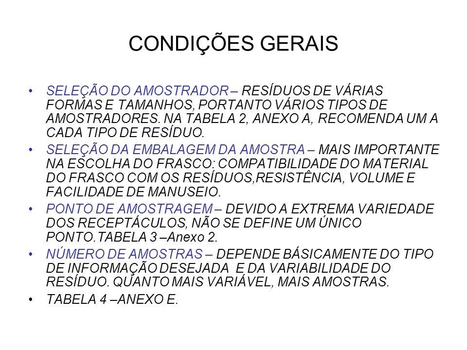 CONDIÇÕES GERAIS SELEÇÃO DO AMOSTRADOR – RESÍDUOS DE VÁRIAS FORMAS E TAMANHOS, PORTANTO VÁRIOS TIPOS DE AMOSTRADORES. NA TABELA 2, ANEXO A, RECOMENDA
