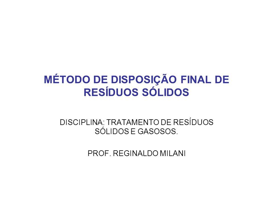 MÉTODO DE DISPOSIÇÃO FINAL DE RESÍDUOS SÓLIDOS DISCIPLINA: TRATAMENTO DE RESÍDUOS SÓLIDOS E GASOSOS. PROF. REGINALDO MILANI