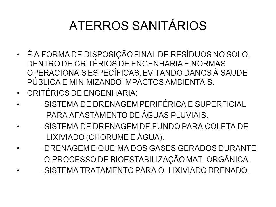 ATERROS SANITÁRIOS É A FORMA DE DISPOSIÇÃO FINAL DE RESÍDUOS NO SOLO, DENTRO DE CRITÉRIOS DE ENGENHARIA E NORMAS OPERACIONAIS ESPECÍFICAS, EVITANDO DA