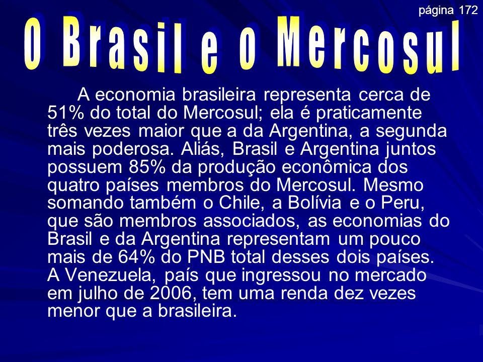 A economia brasileira representa cerca de 51% do total do Mercosul; ela é praticamente três vezes maior que a da Argentina, a segunda mais poderosa. A