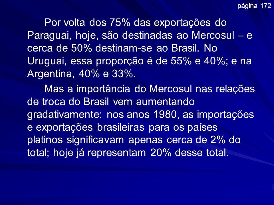 Por volta dos 75% das exportações do Paraguai, hoje, são destinadas ao Mercosul – e cerca de 50% destinam-se ao Brasil. No Uruguai, essa proporção é d