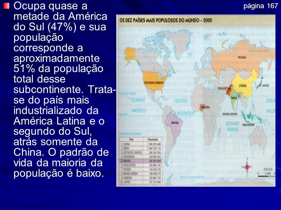 Ocupa quase a metade da América do Sul (47%) e sua população corresponde a aproximadamente 51% da população total desse subcontinente. Trata- se do pa