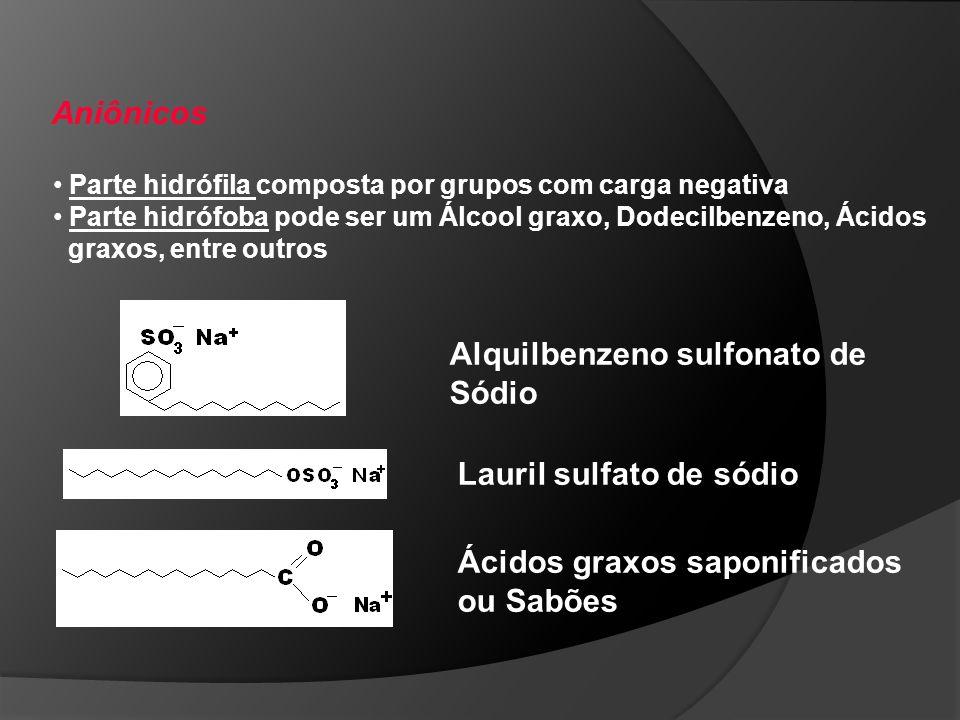 Tipos de tensoativos Não iônicos Parte hidrófila derivada de óxido de etileno Parte hidrófoba pode ser um Álcool graxo, Nonilfenol, Amina graxa, entre