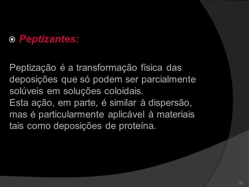 Ação Dispersante: 28 Propriedade do detergente caracterizada pela desagregação de resíduos depositados na superfície de objetos e ambientes inanimados