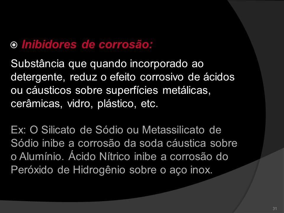 Outros componentes : Inibidores de corrosão Solubilizantes Anti-redepositantes Alvejantes Alcalinizantes Ação de Tamponamento: Hidrótopo: Branqueador