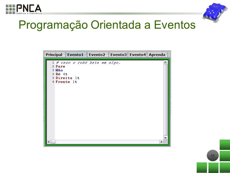 36 Programação Orientada a Eventos