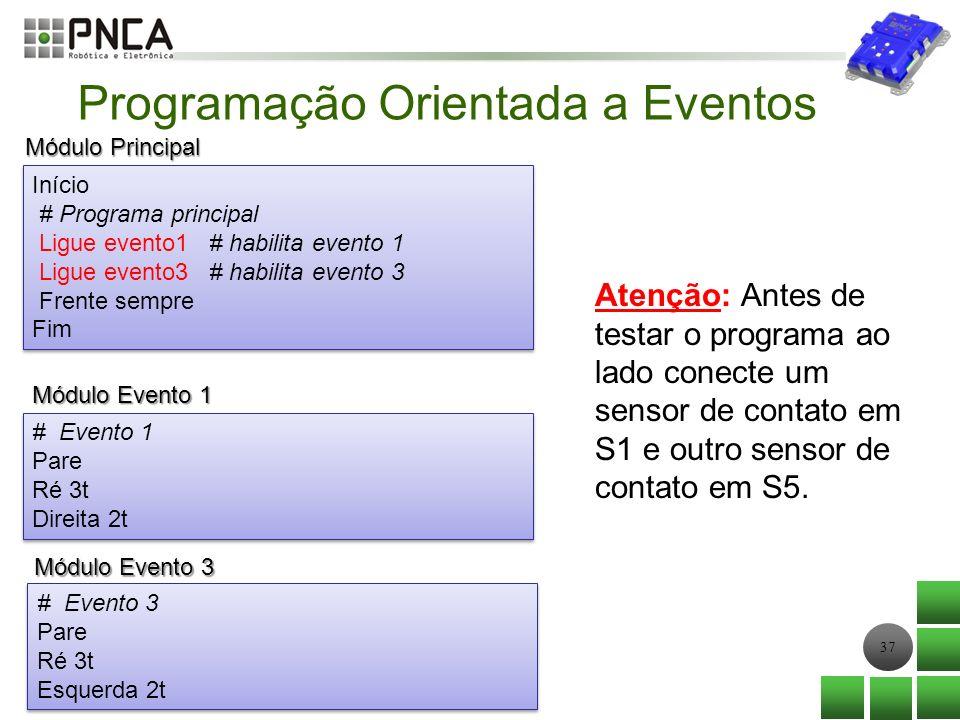 37 Início # Programa principal Ligue evento1 # habilita evento 1 Ligue evento3 # habilita evento 3 Frente sempre Fim Início # Programa principal Ligue