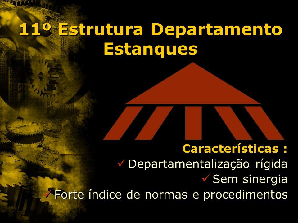 11º Estrutura Departamento Estanques Características : Departamentalização rígida Sem sinergia Forte índice de normas e procedimentos Características