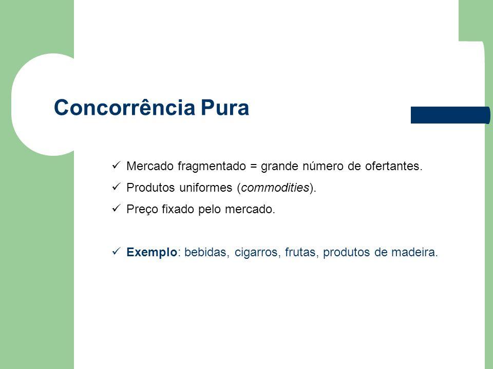 Concorrência Pura Mercado fragmentado = grande número de ofertantes. Produtos uniformes (commodities). Preço fixado pelo mercado. Exemplo: bebidas, ci