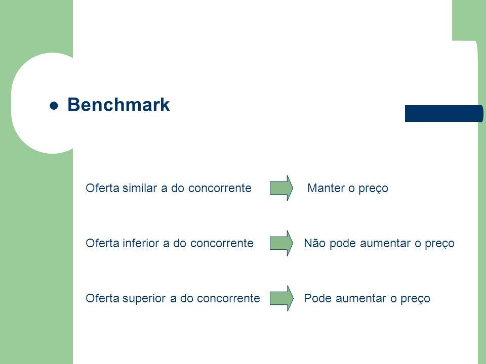 Benchmark Oferta inferior a do concorrenteNão pode aumentar o preçoOferta superior a do concorrentePode aumentar o preço Manter o preçoOferta similar
